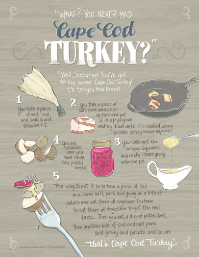 illustration of tips to eat and prepare Cape Cod turkey